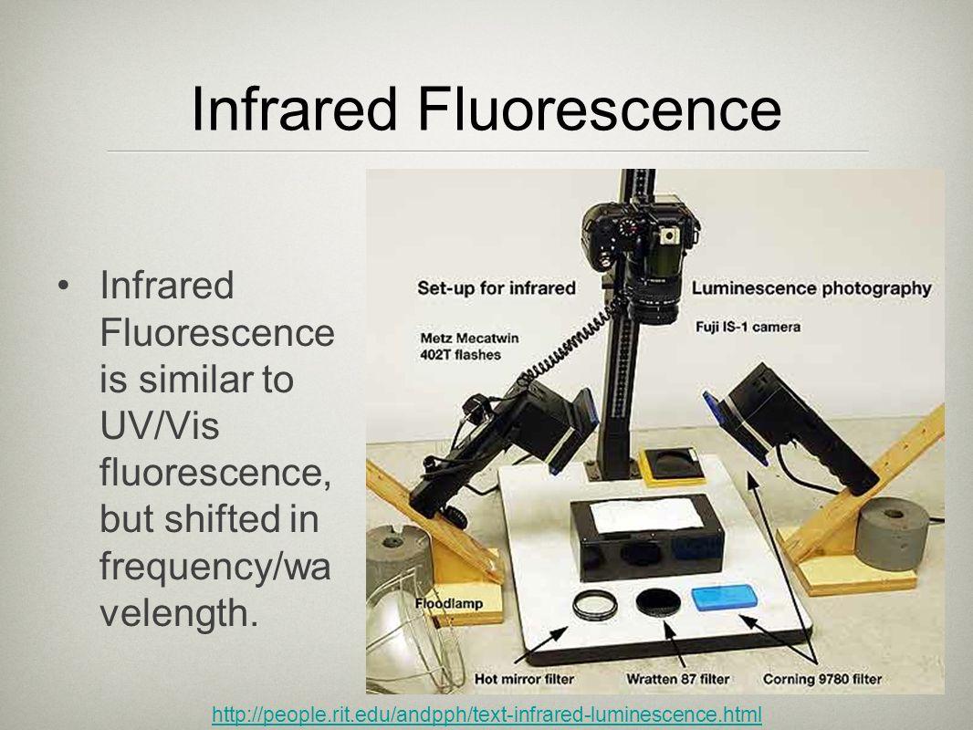 Infrared Fluorescence