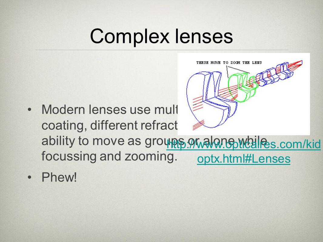 Complex lenses