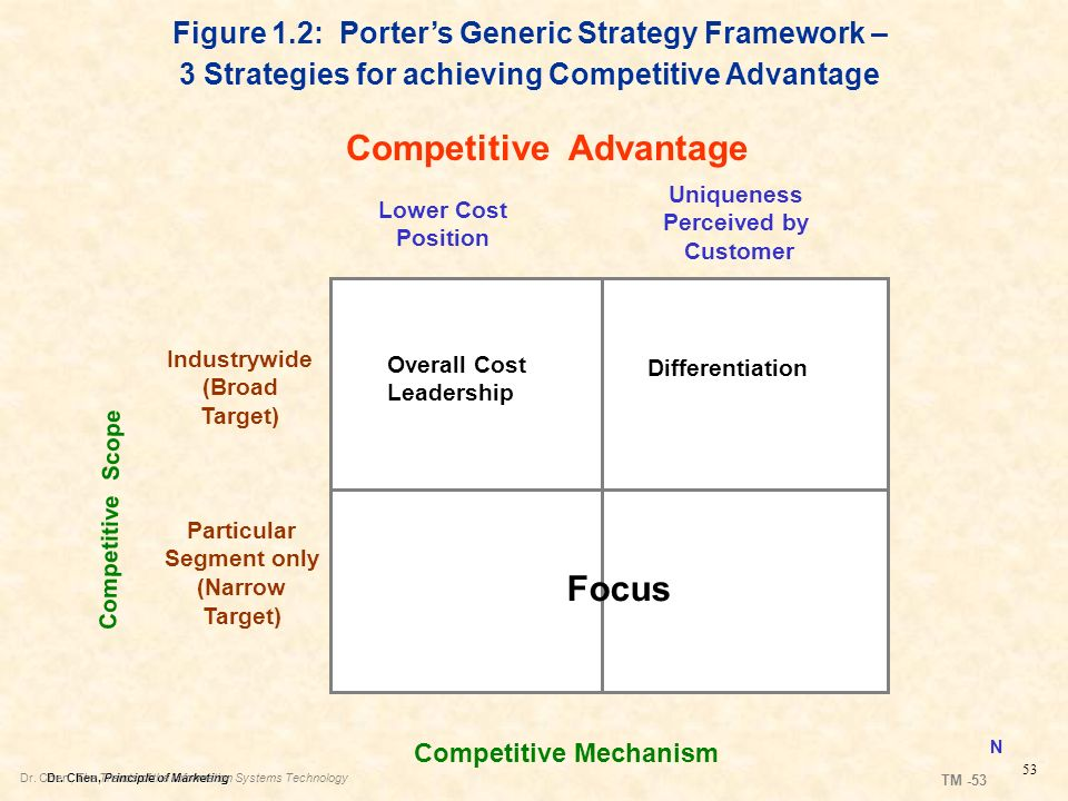 define competitive advantage and core competencies The resource-based view of strategy is hat sustainable competitive advantage arises out of a company's possessing some special skills, knowledge, resources or competencies that distinguish it from its competitors.