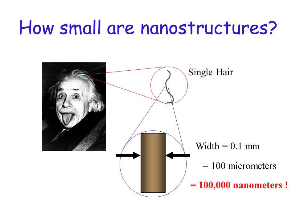 How small are nanostructures