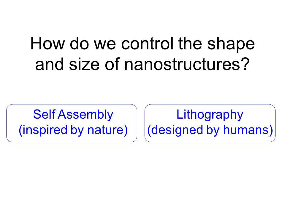 How do we control the shape and size of nanostructures