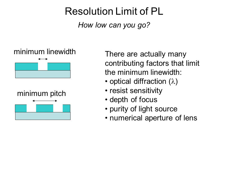 Resolution Limit of PL How low can you go minimum linewidth