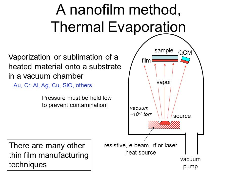A nanofilm method, Thermal Evaporation