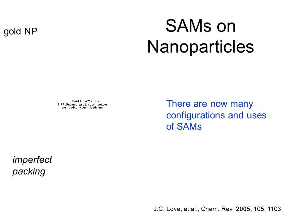 SAMs on Nanoparticles gold NP