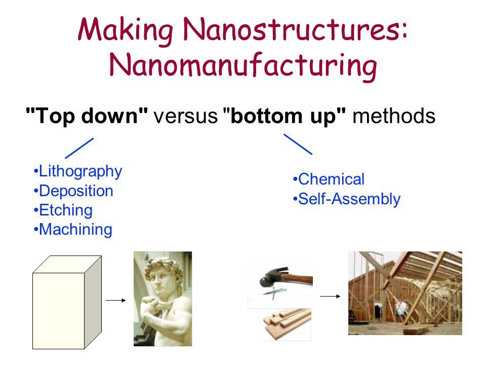 Making Nanostructures: Nanomanufacturing