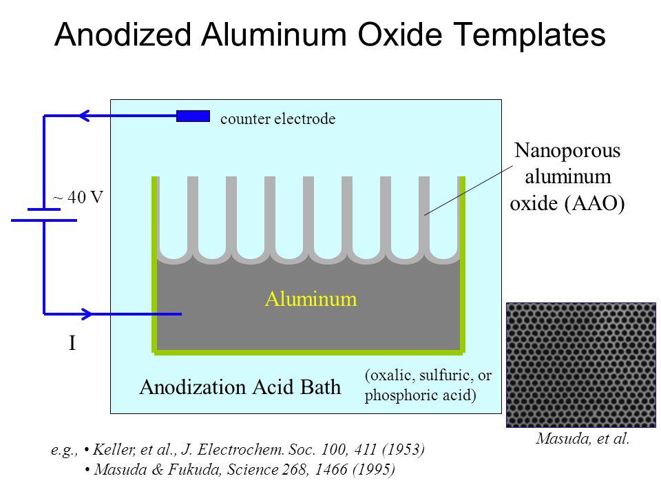 Anodized Aluminum Oxide Templates