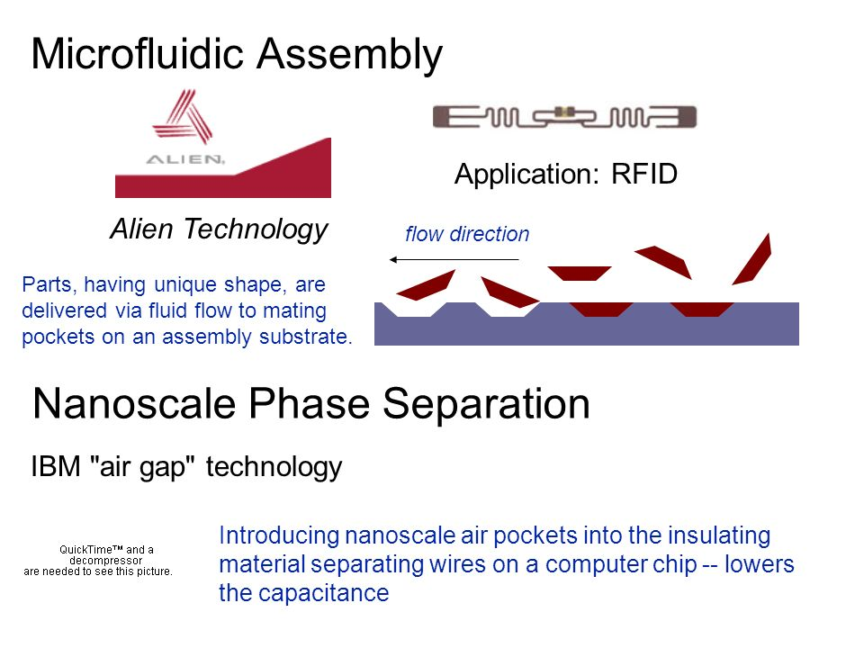 Microfluidic Assembly