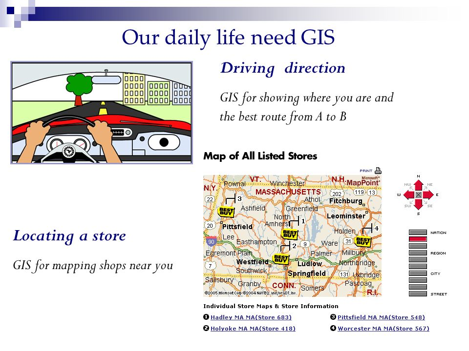 Our daily life need GIS Driving direction Locating a store