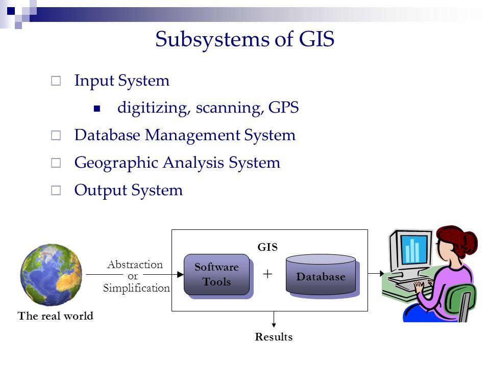 Subsystems of GIS Input System digitizing, scanning, GPS