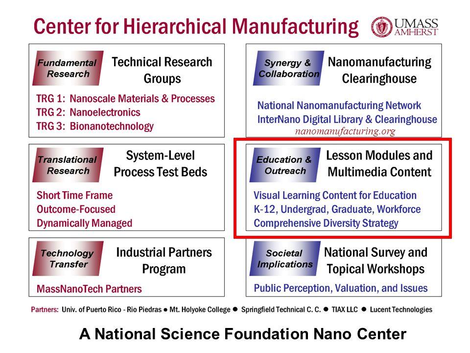 A National Science Foundation Nano Center