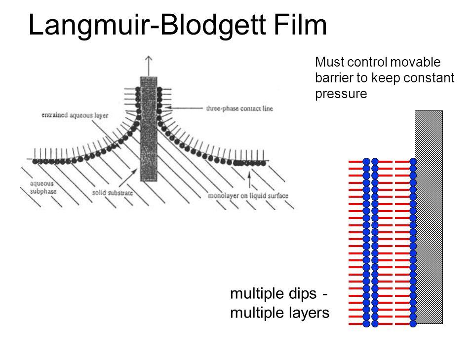 Langmuir-Blodgett Film