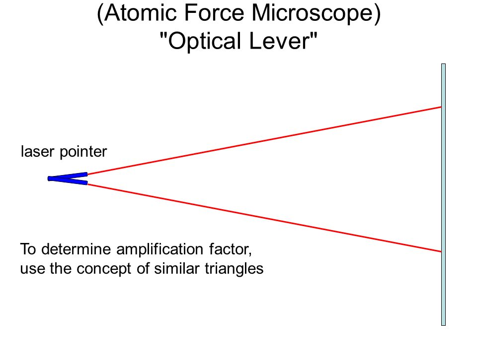 (Atomic Force Microscope) Optical Lever