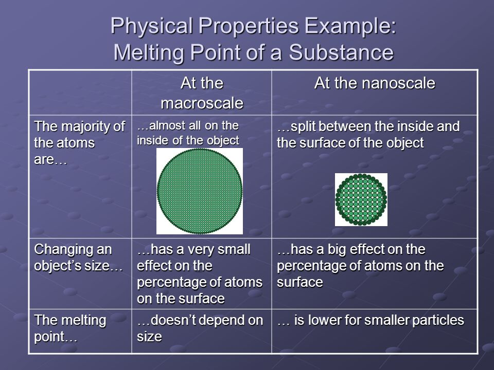 Physical Properties Example: Melting Point of a Substance