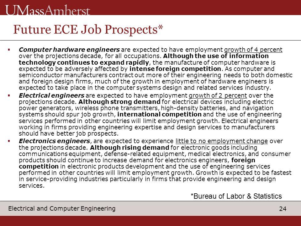 Future ECE Job Prospects*