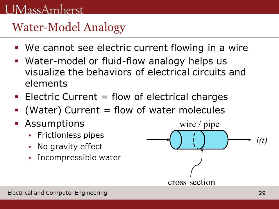Water-Model Analogy We cannot see electric current flowing in a wire