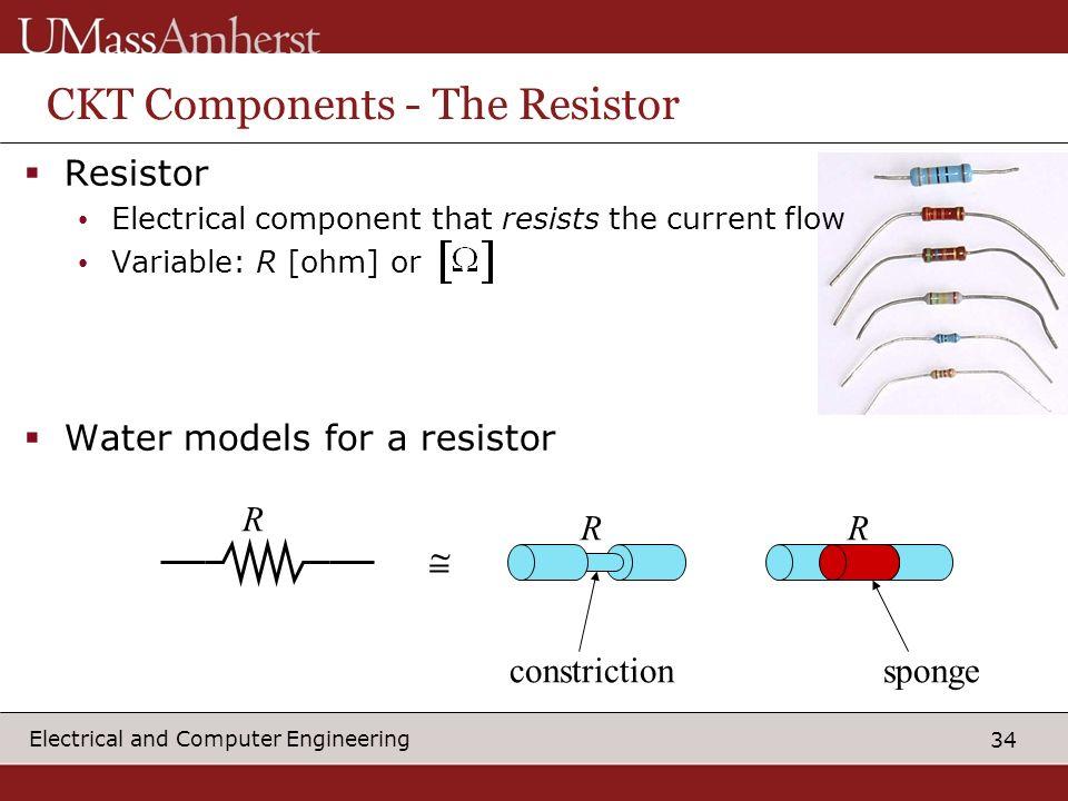 CKT Components - The Resistor