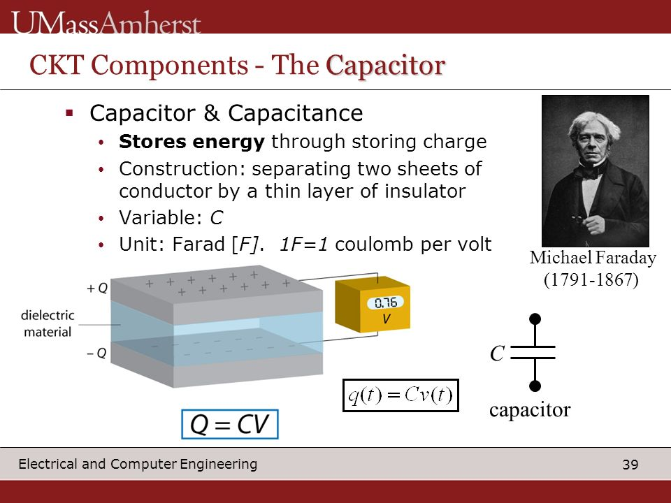 CKT Components - The Capacitor