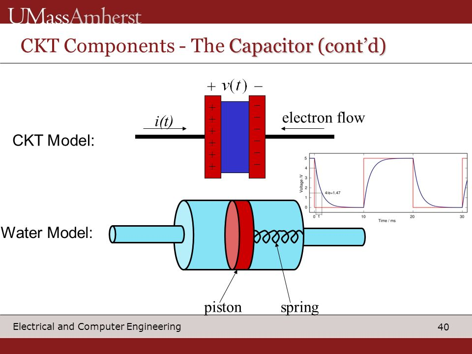 CKT Components - The Capacitor (cont'd)