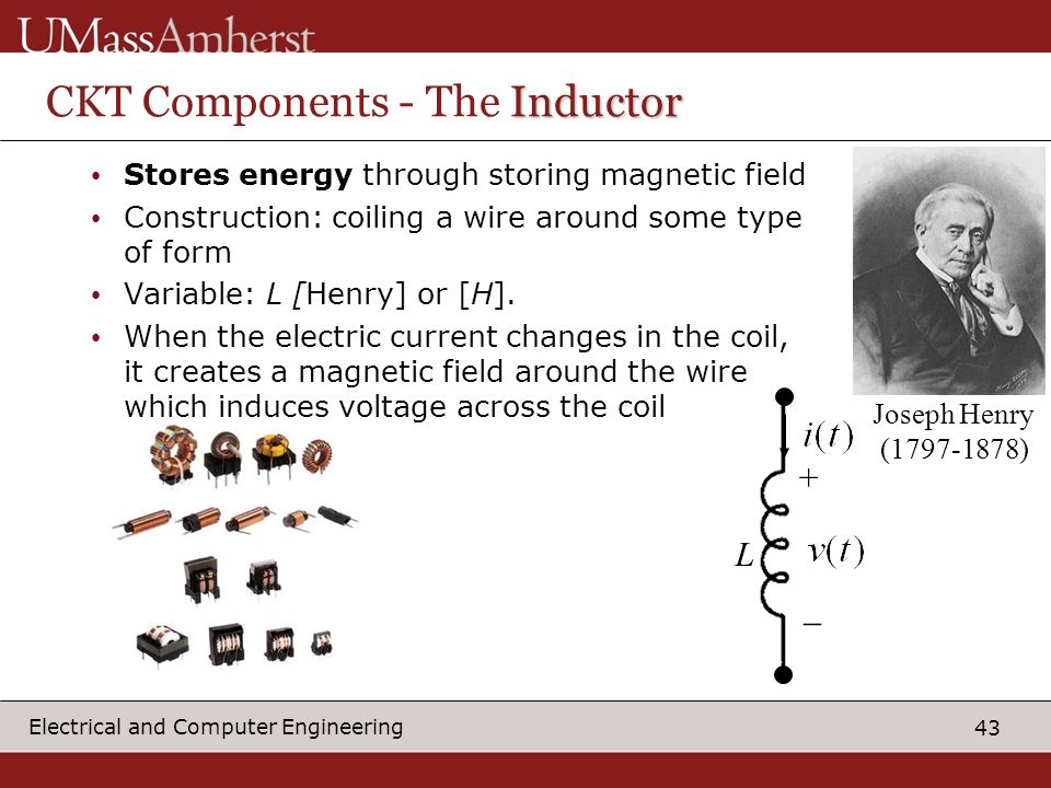 CKT Components - The Inductor