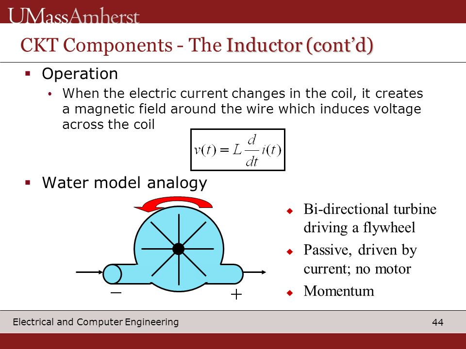 CKT Components - The Inductor (cont'd)
