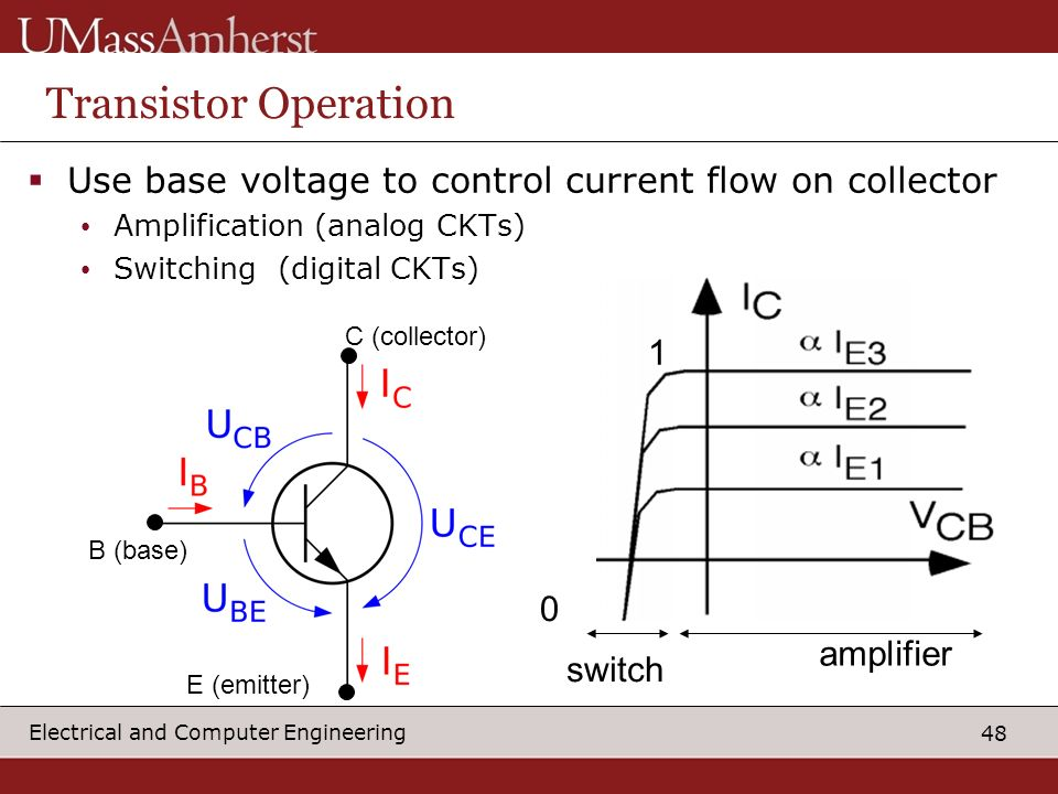 Transistor Operation Use base voltage to control current flow on collector. Amplification (analog CKTs)
