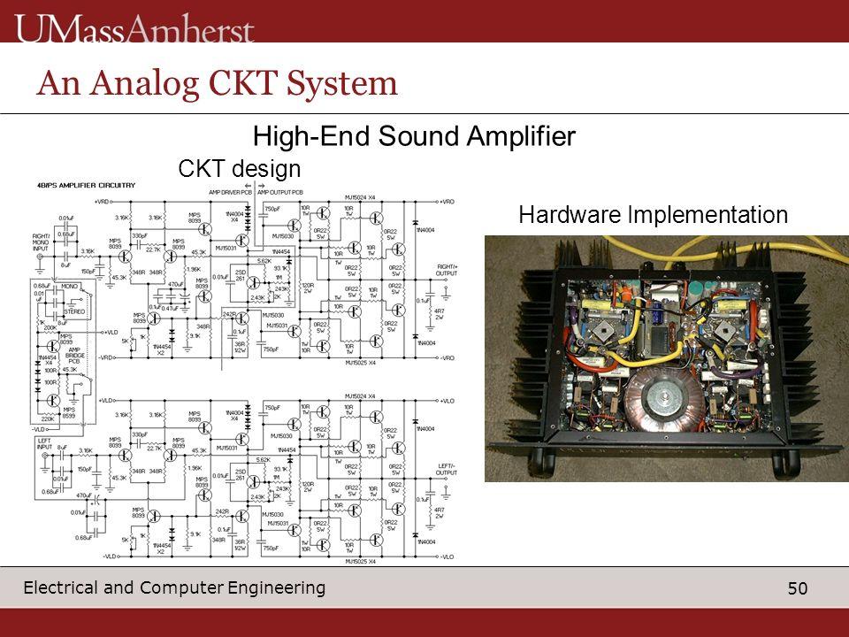 An Analog CKT System High-End Sound Amplifier CKT design