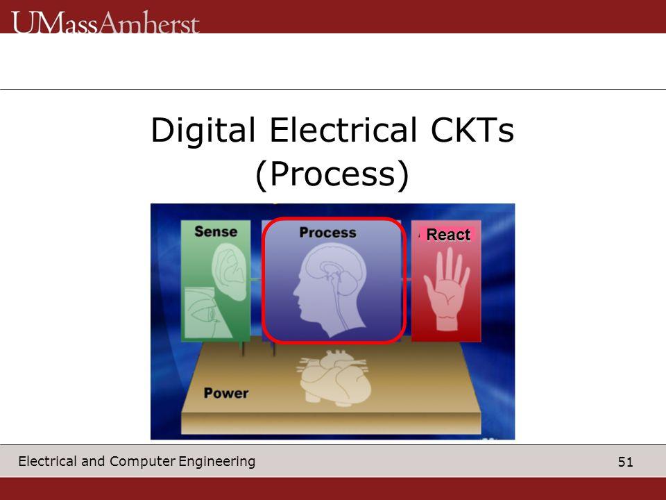 Digital Electrical CKTs