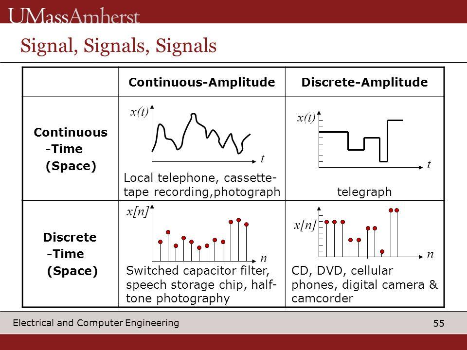 Signal, Signals, Signals