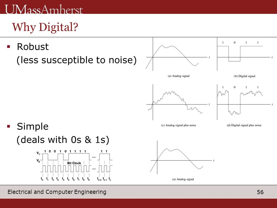 Why Digital Robust (less susceptible to noise) Simple