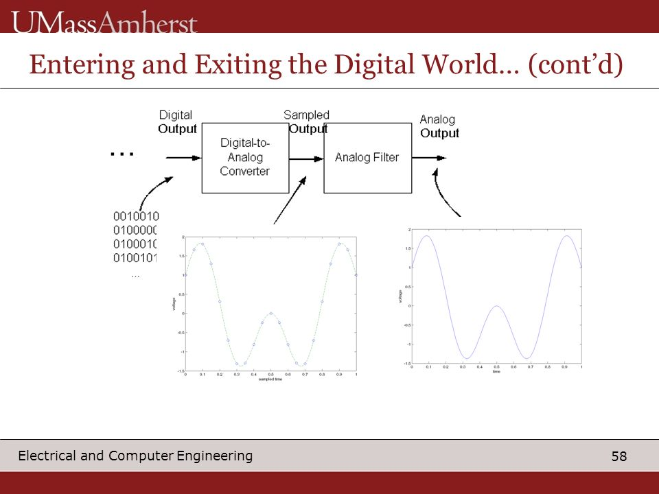 Entering and Exiting the Digital World… (cont'd)