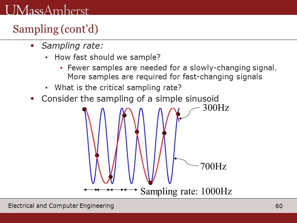 Sampling (cont'd) 300Hz 700Hz Sampling rate: 1000Hz Sampling rate: