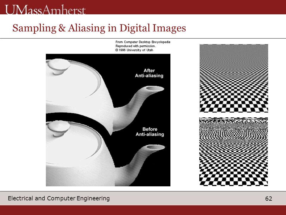 Sampling & Aliasing in Digital Images