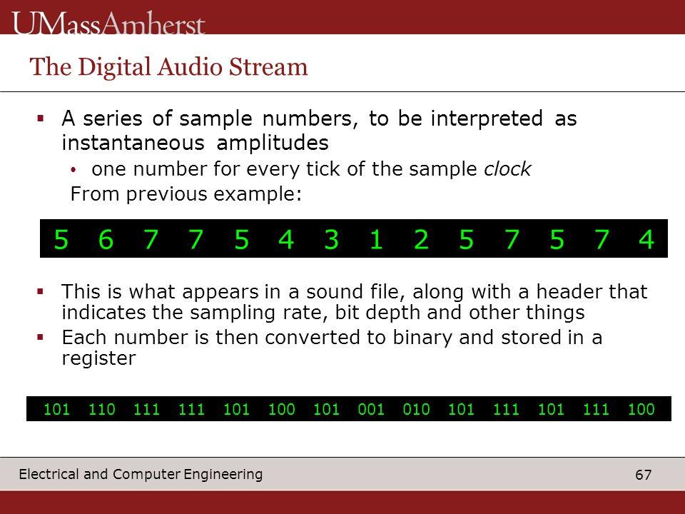 The Digital Audio Stream