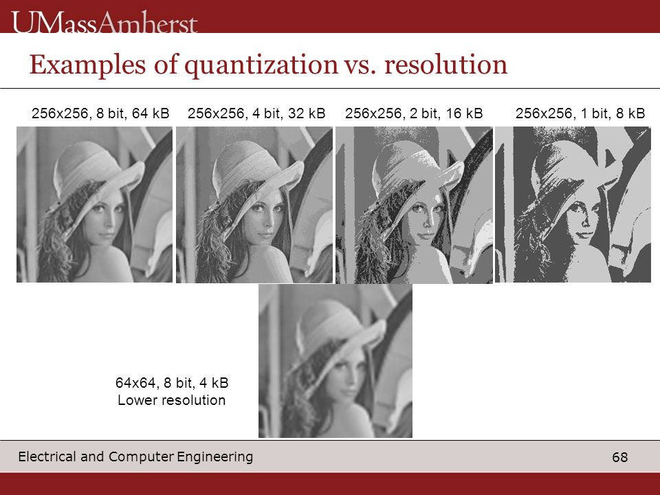 Examples of quantization vs. resolution