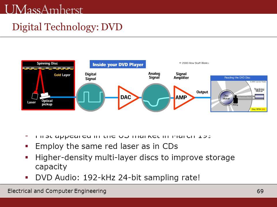 Digital Technology: DVD