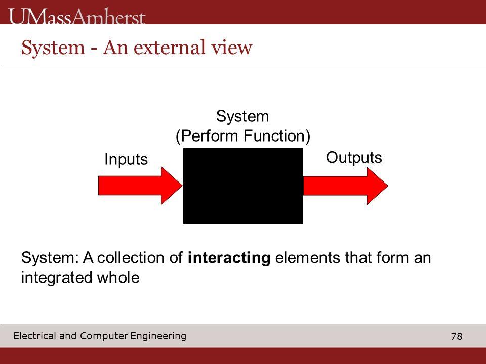 System - An external view