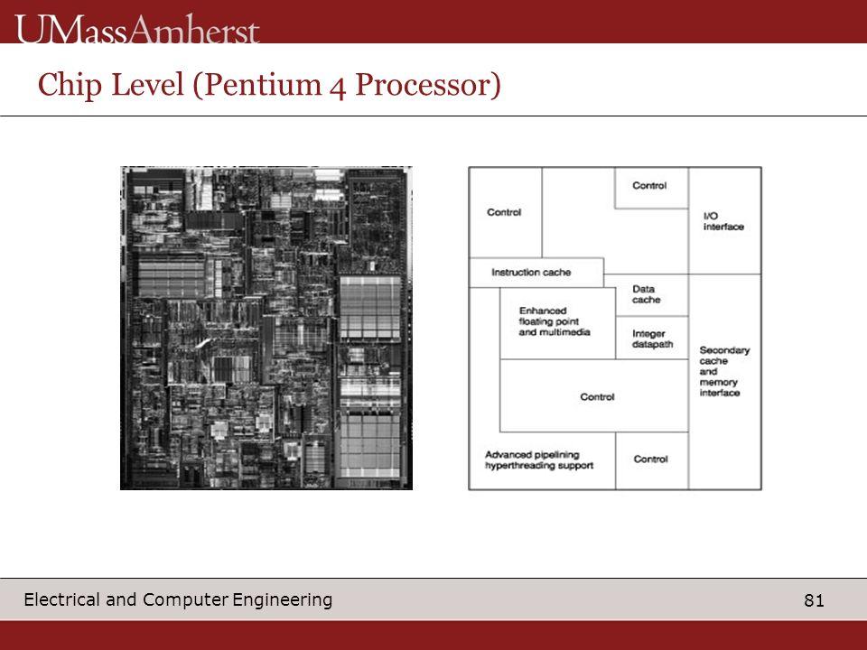 Chip Level (Pentium 4 Processor)
