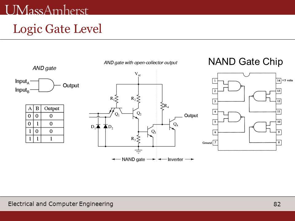Logic Gate Level NAND Gate Chip