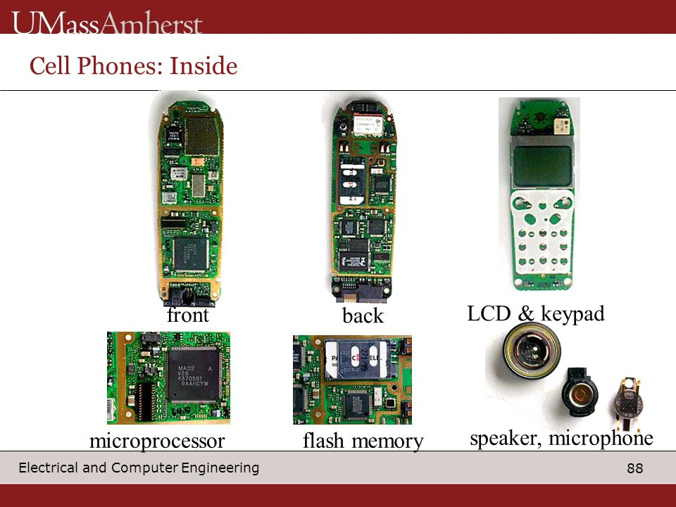 Cell Phones: Inside front back LCD & keypad microprocessor