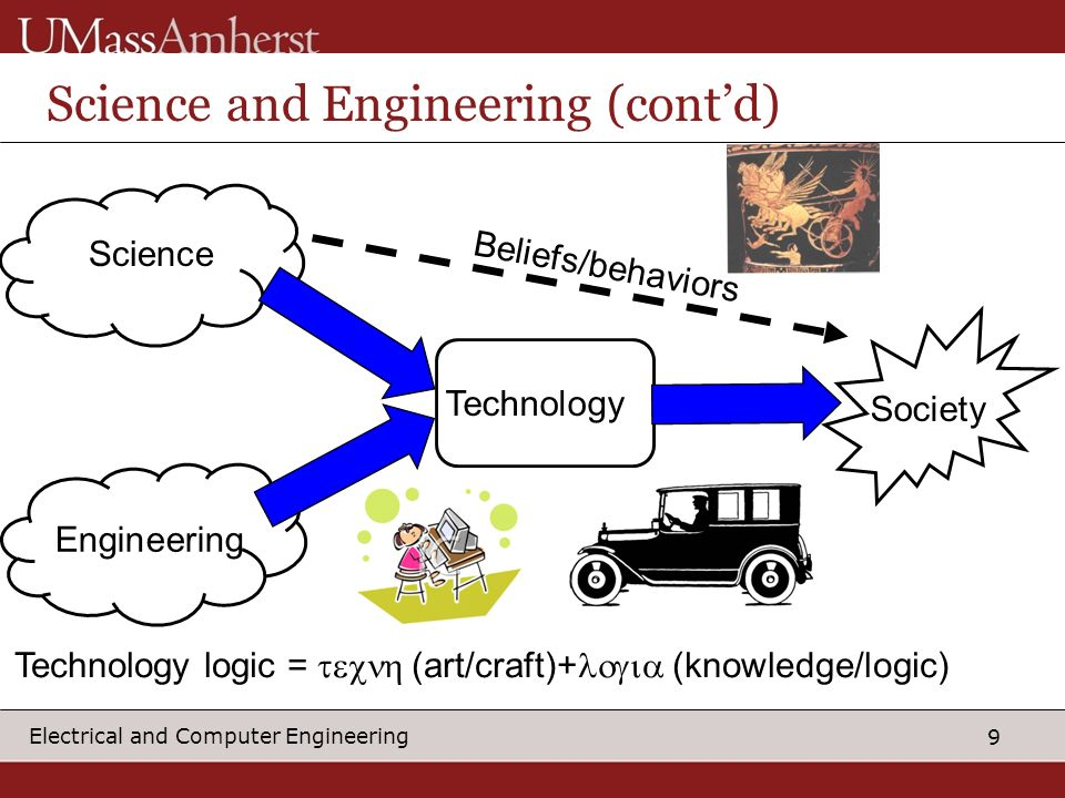 Science and Engineering (cont'd)