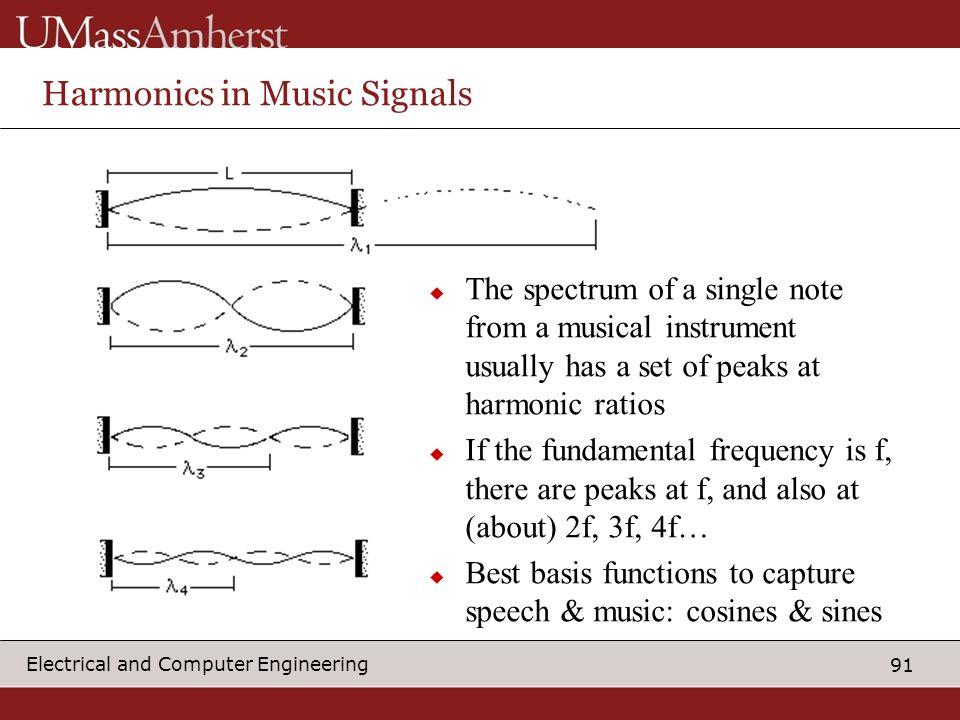 Harmonics in Music Signals
