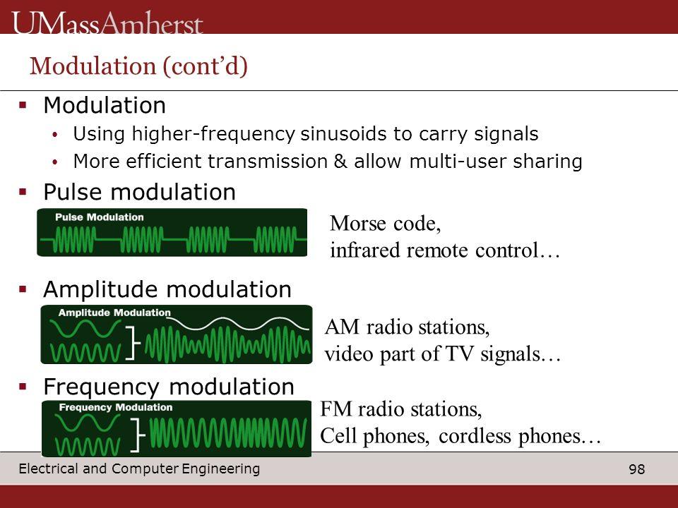 Modulation (cont'd) Modulation Pulse modulation Amplitude modulation
