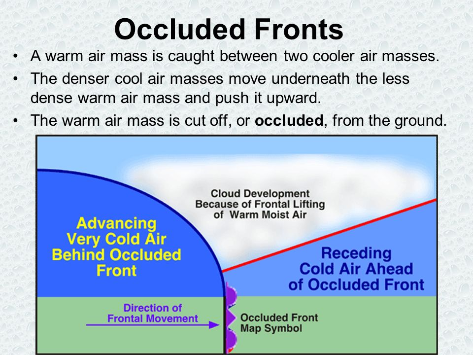 Occluded Fronts A warm air mass is caught between two cooler air masses.