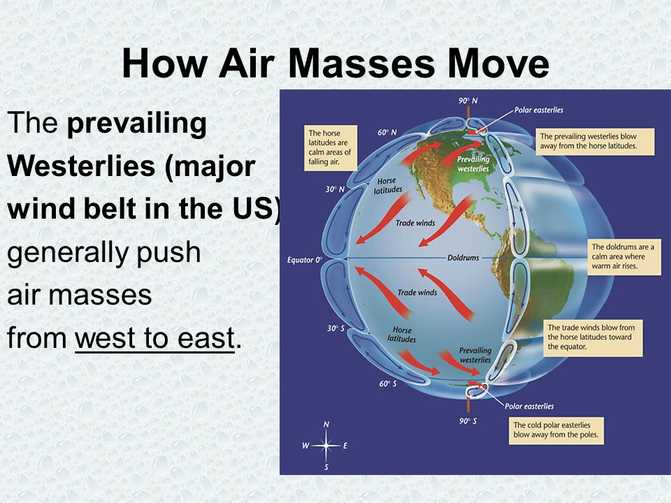 How Air Masses Move The prevailing Westerlies (major