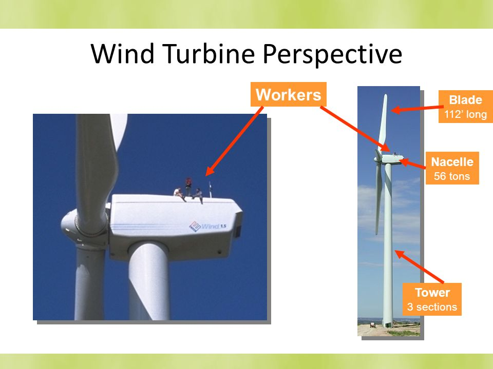 Wind Turbine Perspective