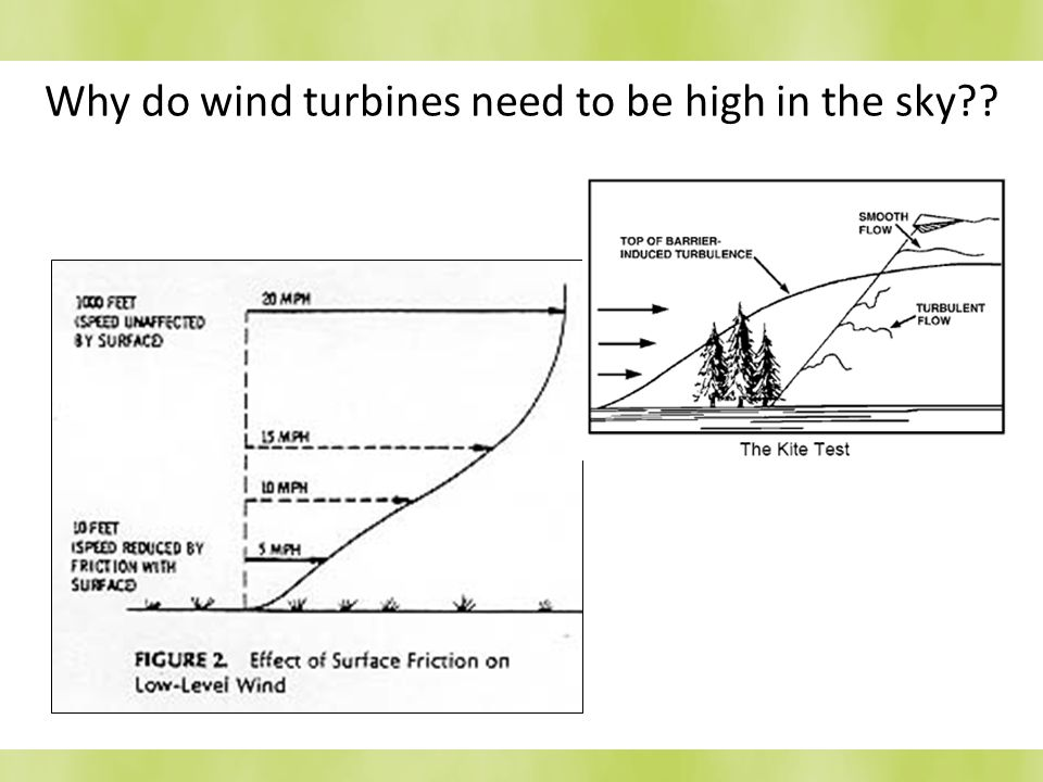 Why do wind turbines need to be high in the sky