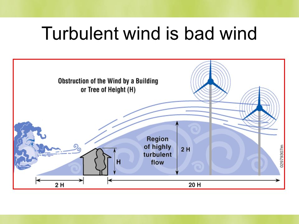 Turbulent wind is bad wind