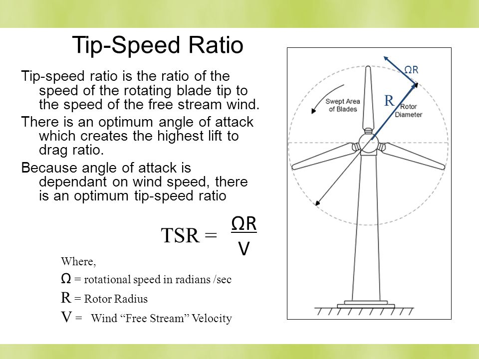 Tip-Speed Ratio ΩR TSR = V R Ω = rotational speed in radians /sec