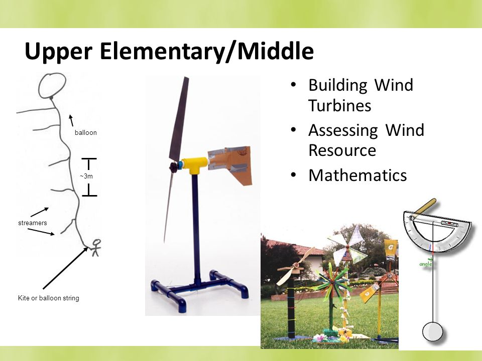 Upper Elementary/Middle