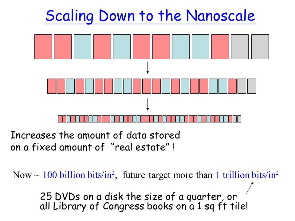 Scaling Down to the Nanoscale